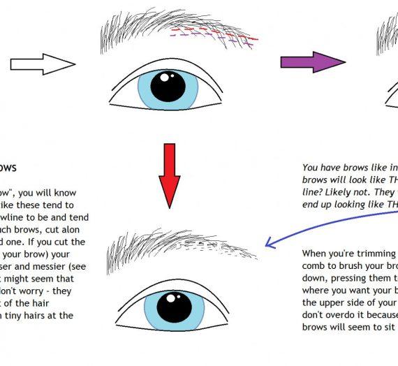 Rogaine (Minoxidil) for eyebrow growth