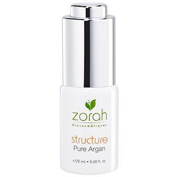 ZORAH – structure bioserum